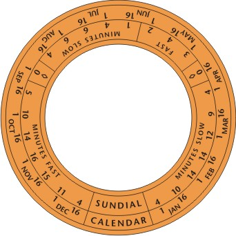 Calendar of sundial time corrections