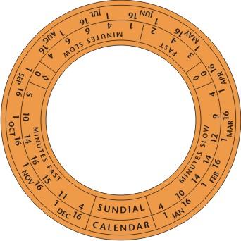 Calendar of sundial time corrections