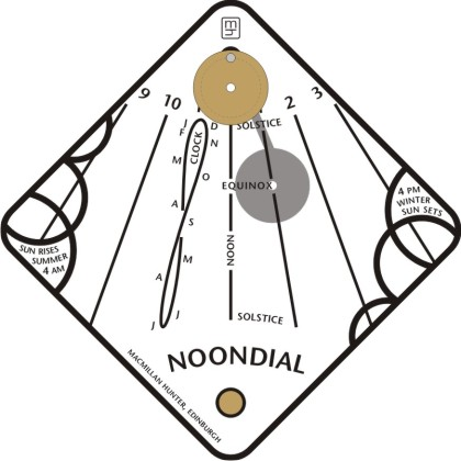 Vertical sundial marked with hour lines and analemma