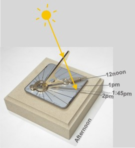 Reading time on a sundial